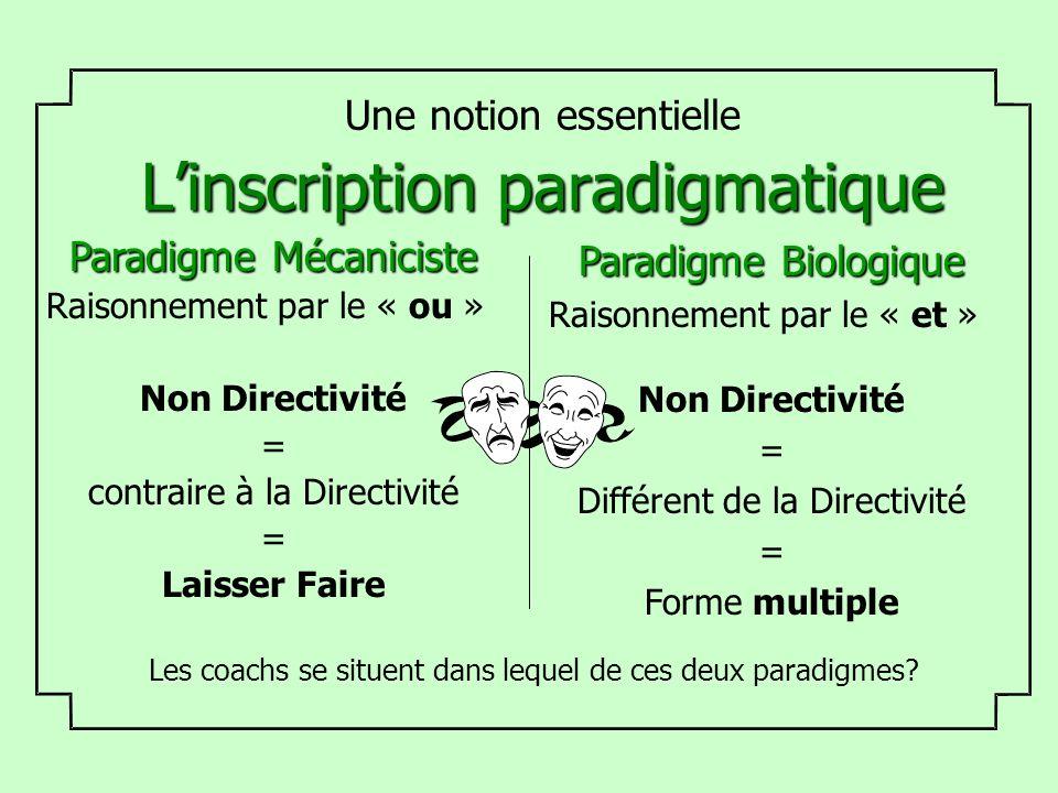 Linscription paradigmatique Une notion essentielle Linscription paradigmatique Les coachs se situent dans lequel de ces deux paradigmes? Paradigme Méc