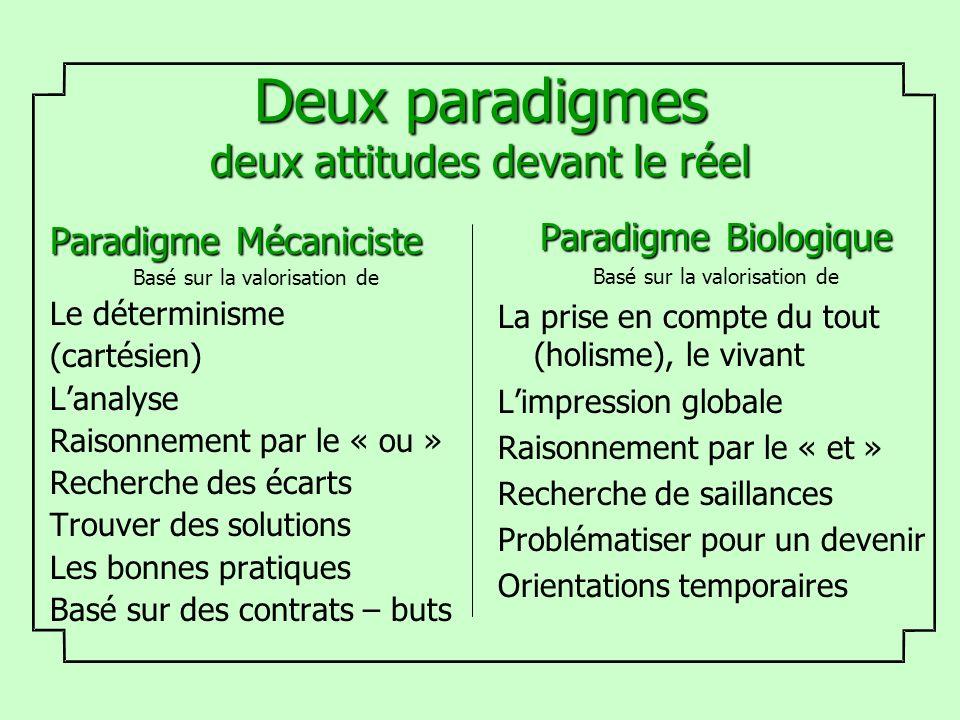 Deux paradigmes deux attitudes devant le réel Paradigme Mécaniciste Basé sur la valorisation de Le déterminisme (cartésien) Lanalyse Raisonnement par