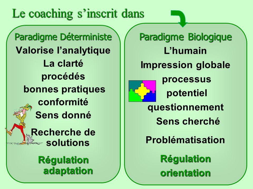 Paradigme Déterministe Valorise lanalytique La clarté procédés bonnes pratiques conformité Sens donné Recherche de solutions Régulation adaptation Par