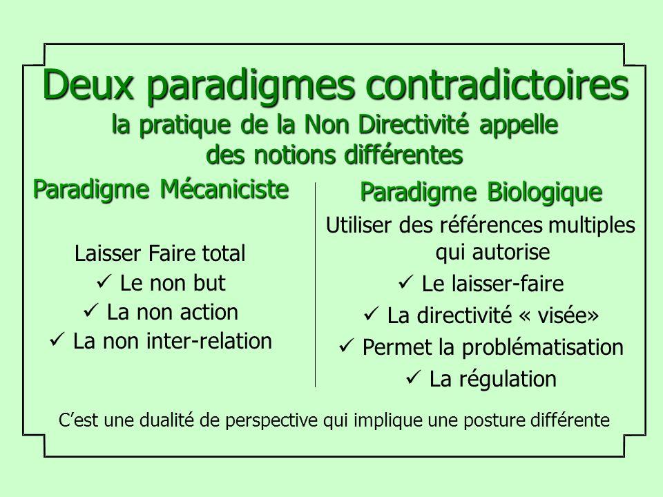 Deux paradigmes contradictoires la pratique de la Non Directivité appelle des notions différentes Cest une dualité de perspective qui implique une pos