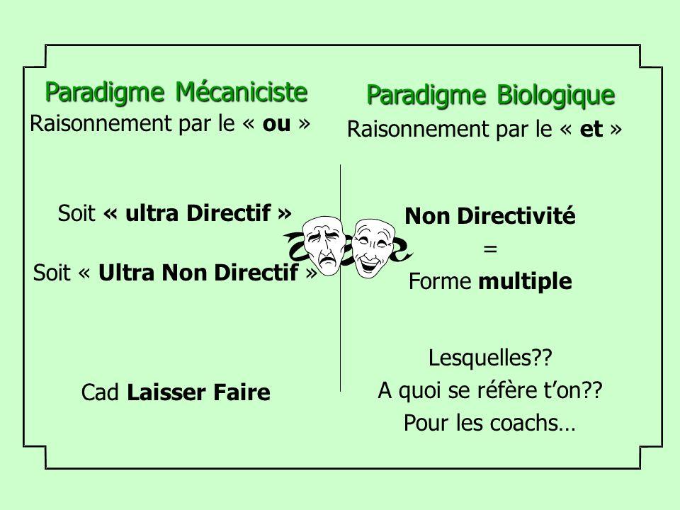 Paradigme Mécaniciste Raisonnement par le « ou » Soit « ultra Directif » Soit « Ultra Non Directif » Cad Laisser Faire Paradigme Biologique Raisonneme