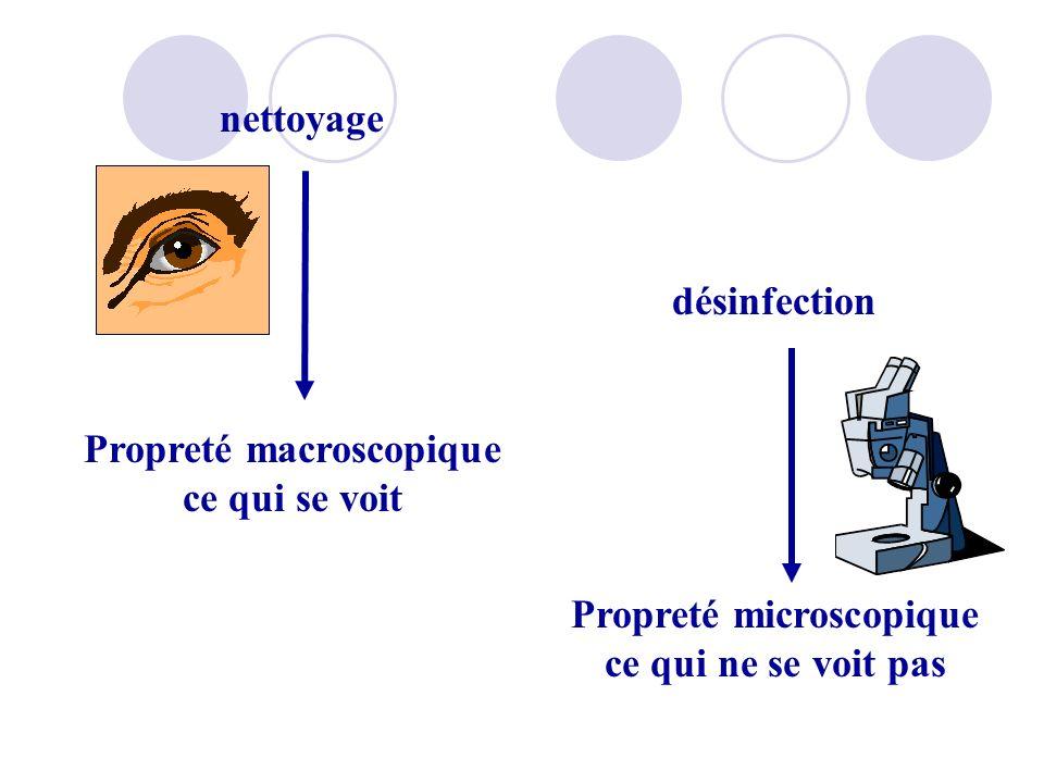 nettoyage Propreté macroscopique ce qui se voit désinfection Propreté microscopique ce qui ne se voit pas