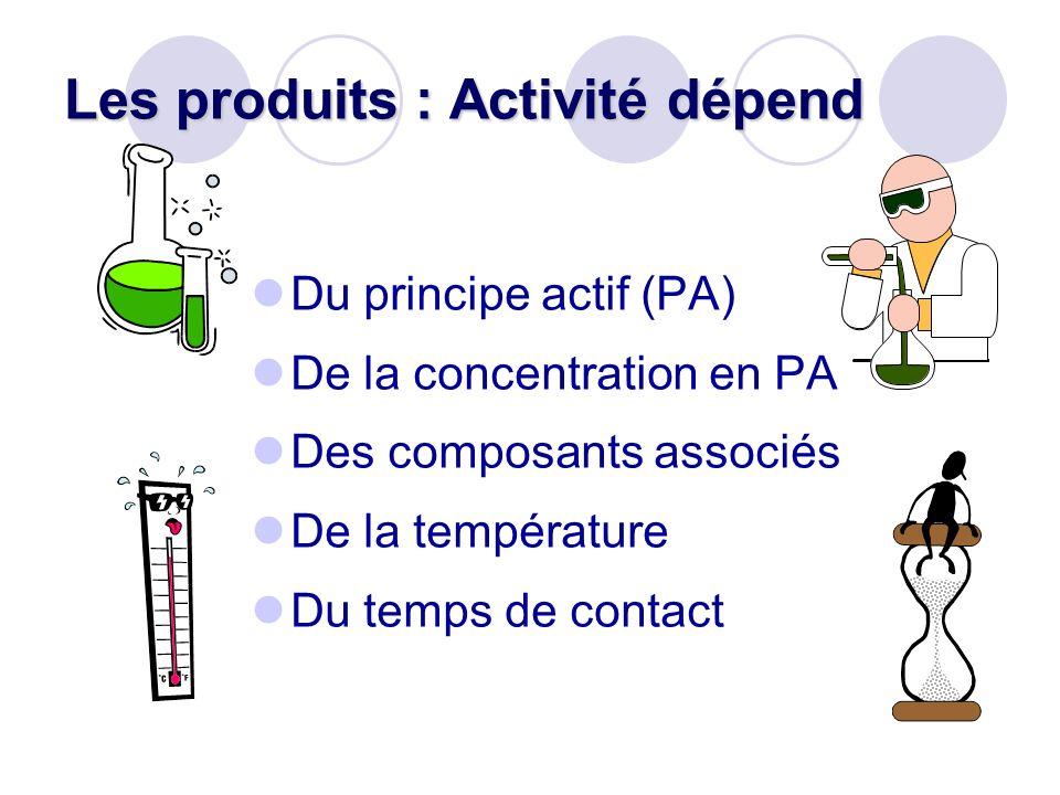 Les produits : Activité dépend Du principe actif (PA) De la concentration en PA Des composants associés De la température Du temps de contact