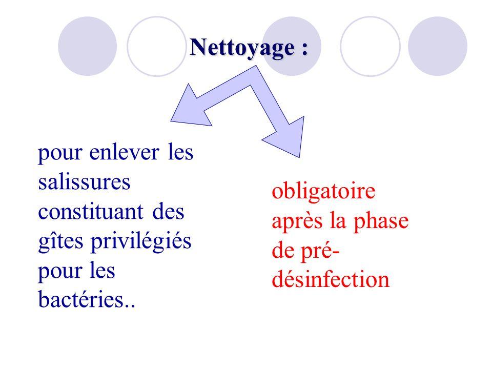 obligatoire après la phase de pré- désinfection pour enlever les salissures constituant des gîtes privilégiés pour les bactéries.. Nettoyage :