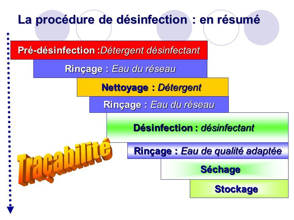 Rinçage : Eau du réseau La procédure de désinfection : en résumé Nettoyage : Détergent Désinfection : désinfectant Pré-désinfection :Détergent désinfe