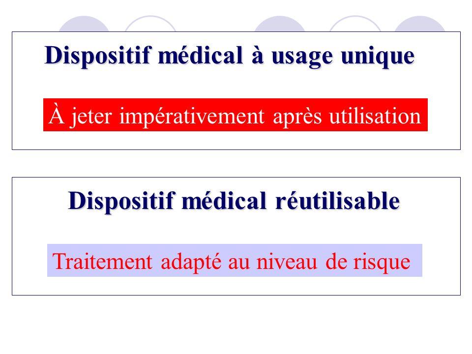 Dispositif médical à usage unique À jeter impérativement après utilisation Dispositif médical réutilisable Traitement adapté au niveau de risque