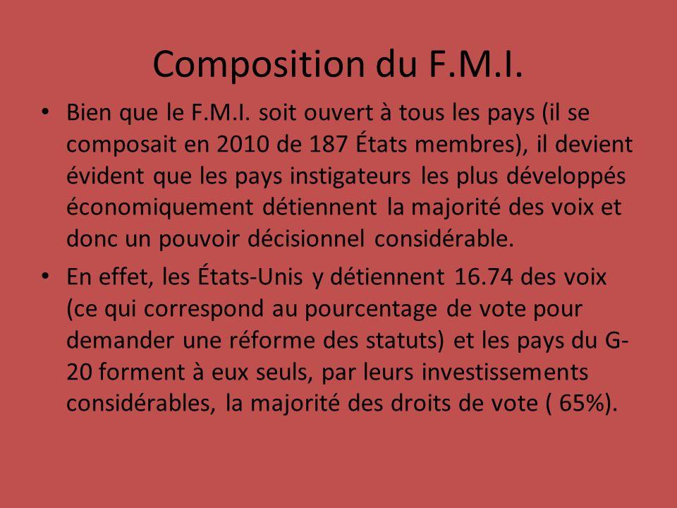 Composition du F.M.I. Bien que le F.M.I.