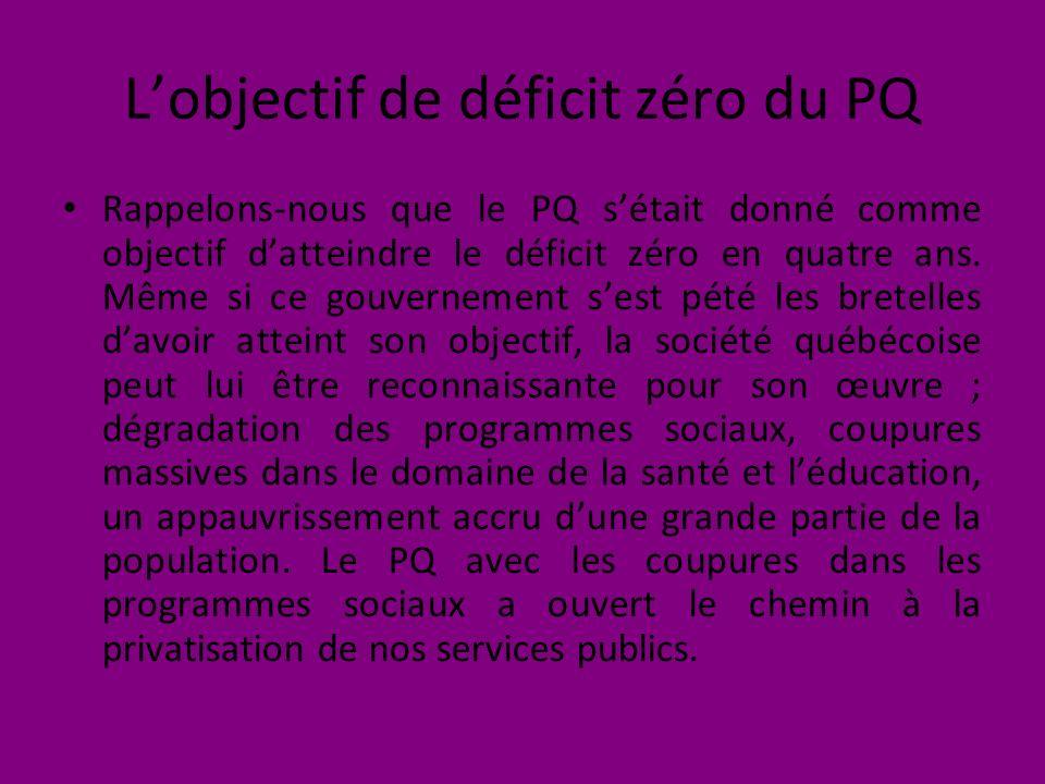 Lobjectif de déficit zéro du PQ Rappelons-nous que le PQ sétait donné comme objectif datteindre le déficit zéro en quatre ans.
