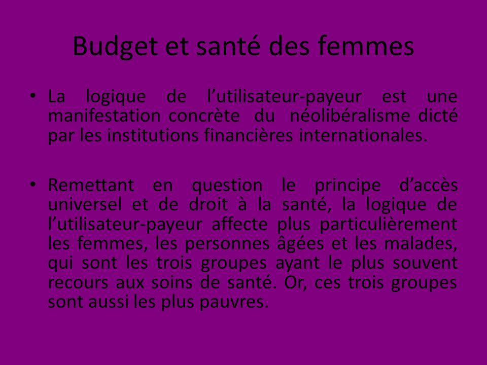 Budget et santé des femmes La logique de lutilisateur-payeur est une manifestation concrète du néolibéralisme dicté par les institutions financières internationales.