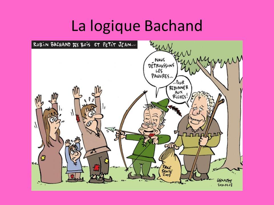 La logique Bachand