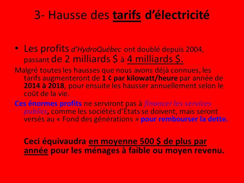 3- Hausse des tarifs délectricité Les profits dHydroQuébec ont doublé depuis 2004, passant de 2 milliards $ à 4 milliards $.