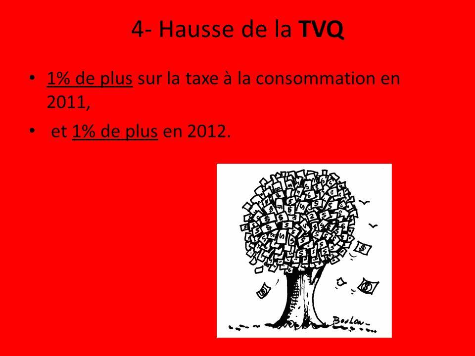 4- Hausse de la TVQ 1% de plus sur la taxe à la consommation en 2011, et 1% de plus en 2012.