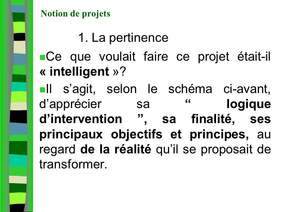 Notion de projets 1. La pertinence n Ce que voulait faire ce projet était-il « intelligent »? n Il sagit, selon le schéma ci-avant, dapprécier sa logi