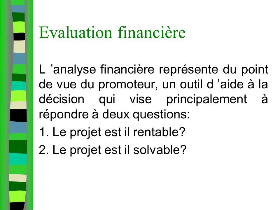 Evaluation financière L analyse financière représente du point de vue du promoteur, un outil d aide à la décision qui vise principalement à répondre à deux questions: 1.