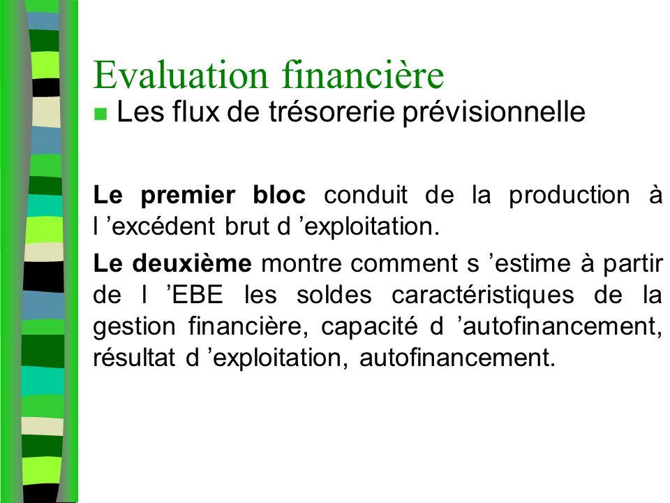 Evaluation financière n Les flux de trésorerie prévisionnelle Le premier bloc conduit de la production à l excédent brut d exploitation. Le deuxième m