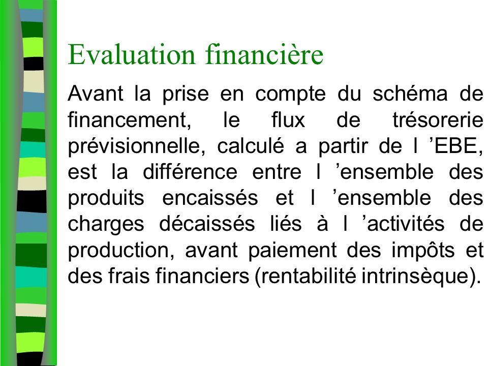 Evaluation financière Avant la prise en compte du schéma de financement, le flux de trésorerie prévisionnelle, calculé a partir de l EBE, est la diffé