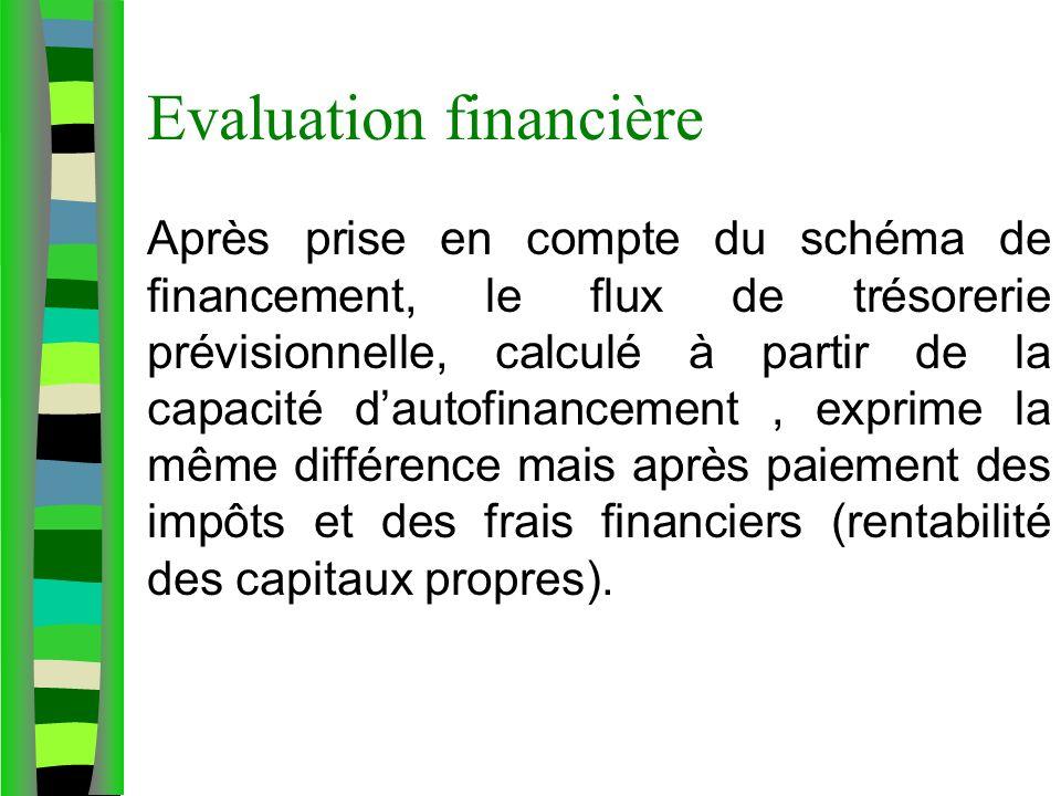 Evaluation financière Après prise en compte du schéma de financement, le flux de trésorerie prévisionnelle, calculé à partir de la capacité dautofinan