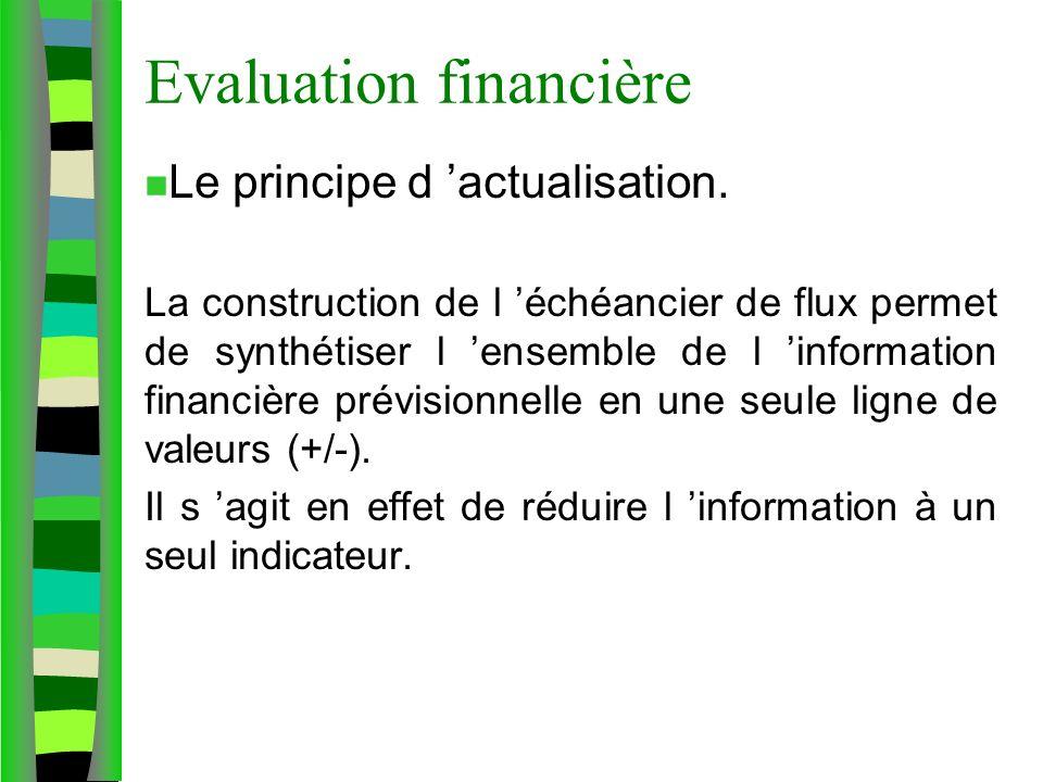 Evaluation financière n Le principe d actualisation. La construction de l échéancier de flux permet de synthétiser l ensemble de l information financi
