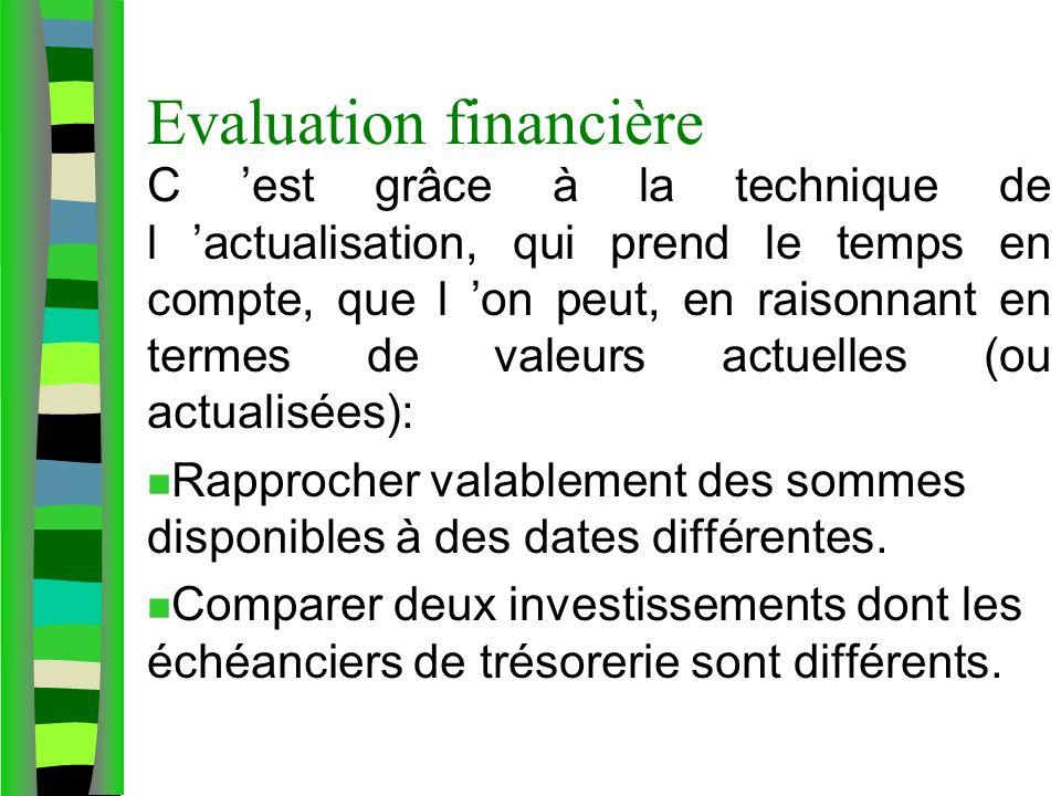 Evaluation financière C est grâce à la technique de l actualisation, qui prend le temps en compte, que l on peut, en raisonnant en termes de valeurs actuelles (ou actualisées): n Rapprocher valablement des sommes disponibles à des dates différentes.