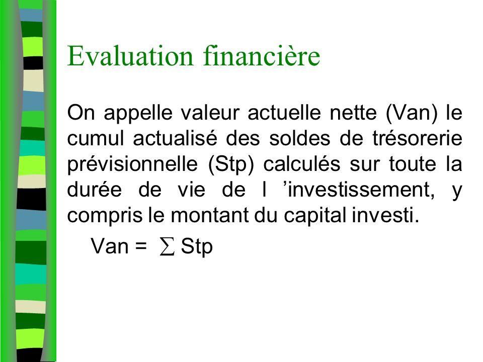 Evaluation financière On appelle valeur actuelle nette (Van) le cumul actualisé des soldes de trésorerie prévisionnelle (Stp) calculés sur toute la durée de vie de l investissement, y compris le montant du capital investi.