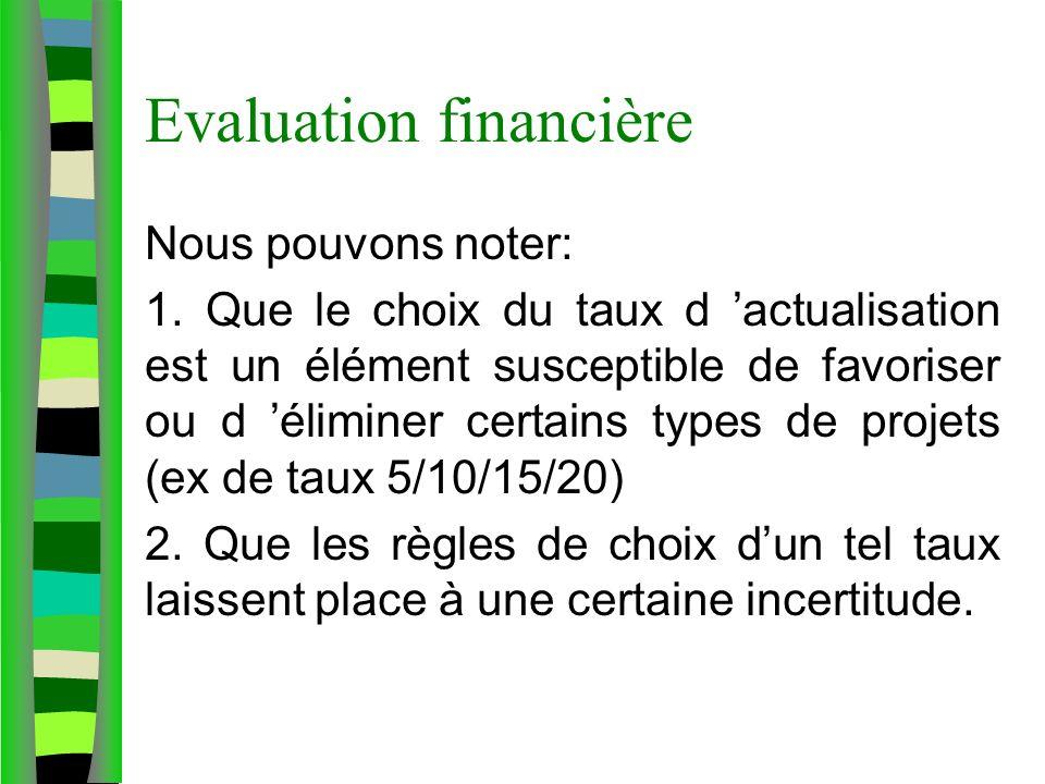 Evaluation financière Nous pouvons noter: 1. Que le choix du taux d actualisation est un élément susceptible de favoriser ou d éliminer certains types