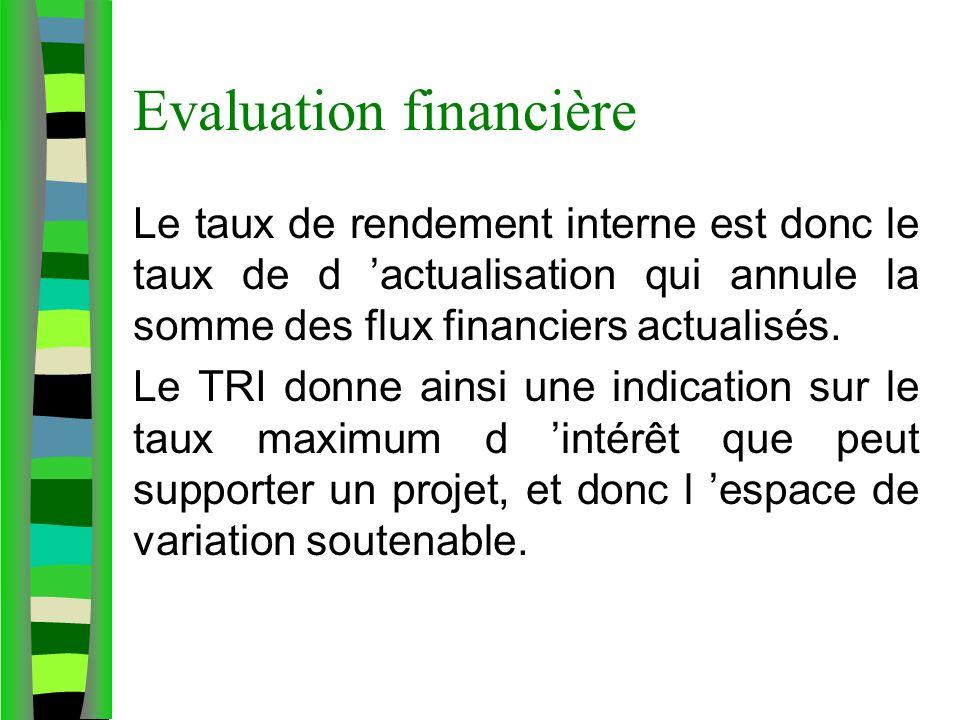 Evaluation financière Le taux de rendement interne est donc le taux de d actualisation qui annule la somme des flux financiers actualisés.