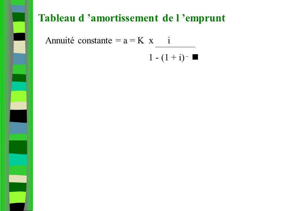 Tableau d amortissement de l emprunt Annuité constante = a = K x i 1 - (1 + i)