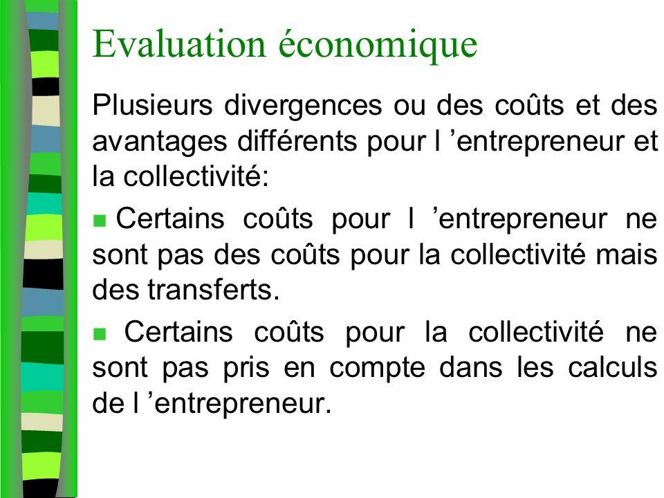Evaluation économique Plusieurs divergences ou des coûts et des avantages différents pour l entrepreneur et la collectivité: n Certains coûts pour l entrepreneur ne sont pas des coûts pour la collectivité mais des transferts.