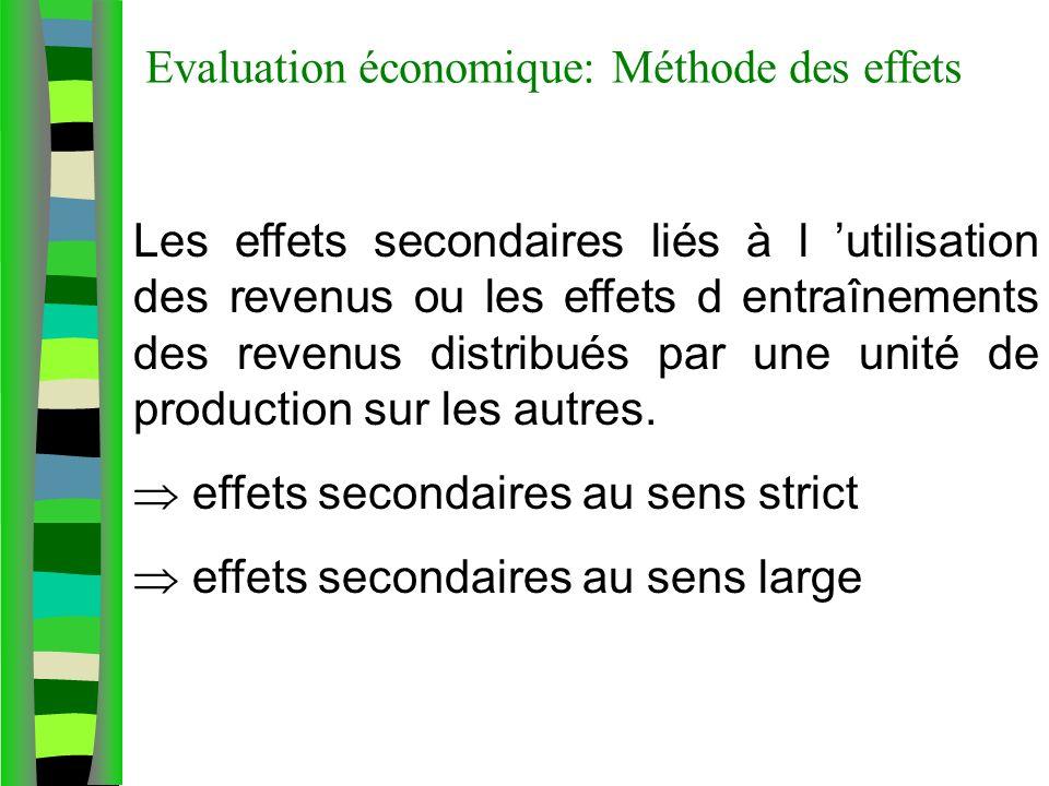 Evaluation économique: Méthode des effets Les effets secondaires liés à l utilisation des revenus ou les effets d entraînements des revenus distribués par une unité de production sur les autres.