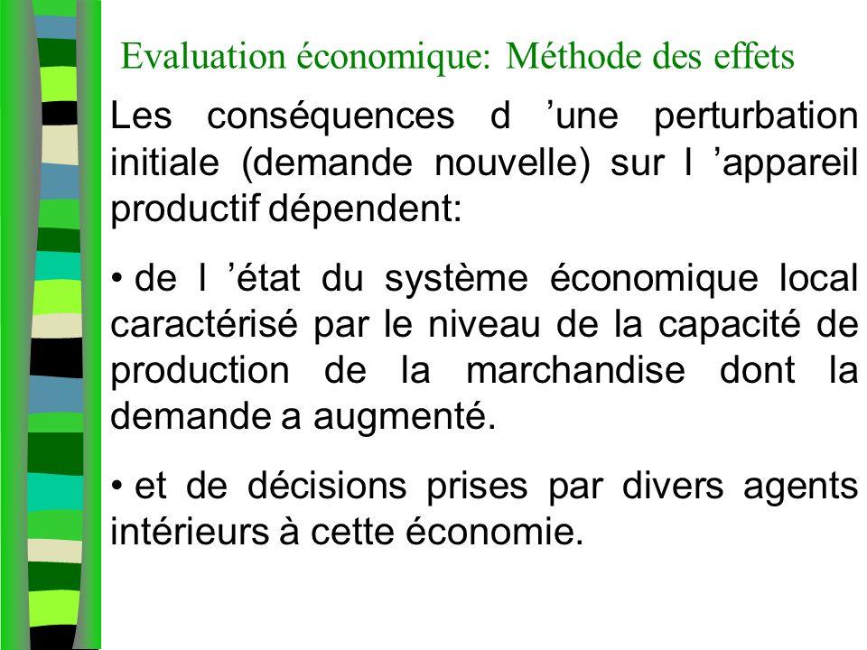 Evaluation économique: Méthode des effets Les conséquences d une perturbation initiale (demande nouvelle) sur l appareil productif dépendent: de l état du système économique local caractérisé par le niveau de la capacité de production de la marchandise dont la demande a augmenté.