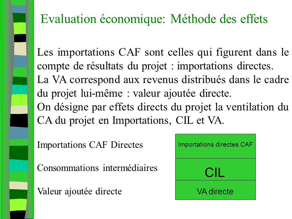 Evaluation économique: Méthode des effets Les importations CAF sont celles qui figurent dans le compte de résultats du projet : importations directes.