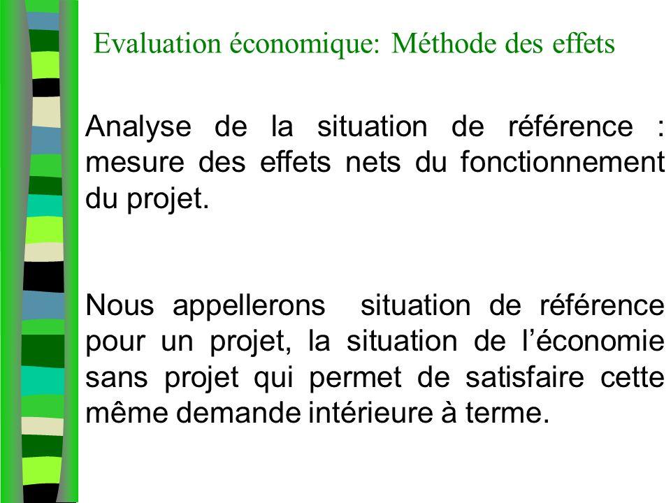 Evaluation économique: Méthode des effets Analyse de la situation de référence : mesure des effets nets du fonctionnement du projet. Nous appellerons