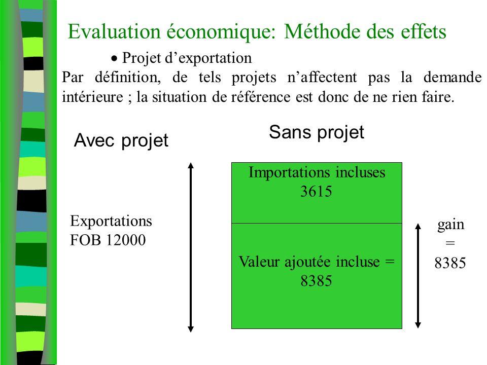 Evaluation économique: Méthode des effets Projet dexportation Par définition, de tels projets naffectent pas la demande intérieure ; la situation de référence est donc de ne rien faire.