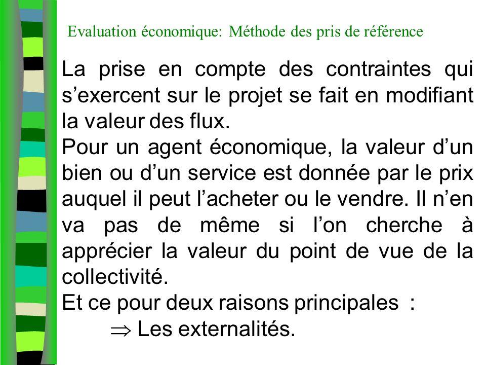 Evaluation économique: Méthode des pris de référence La prise en compte des contraintes qui sexercent sur le projet se fait en modifiant la valeur des flux.