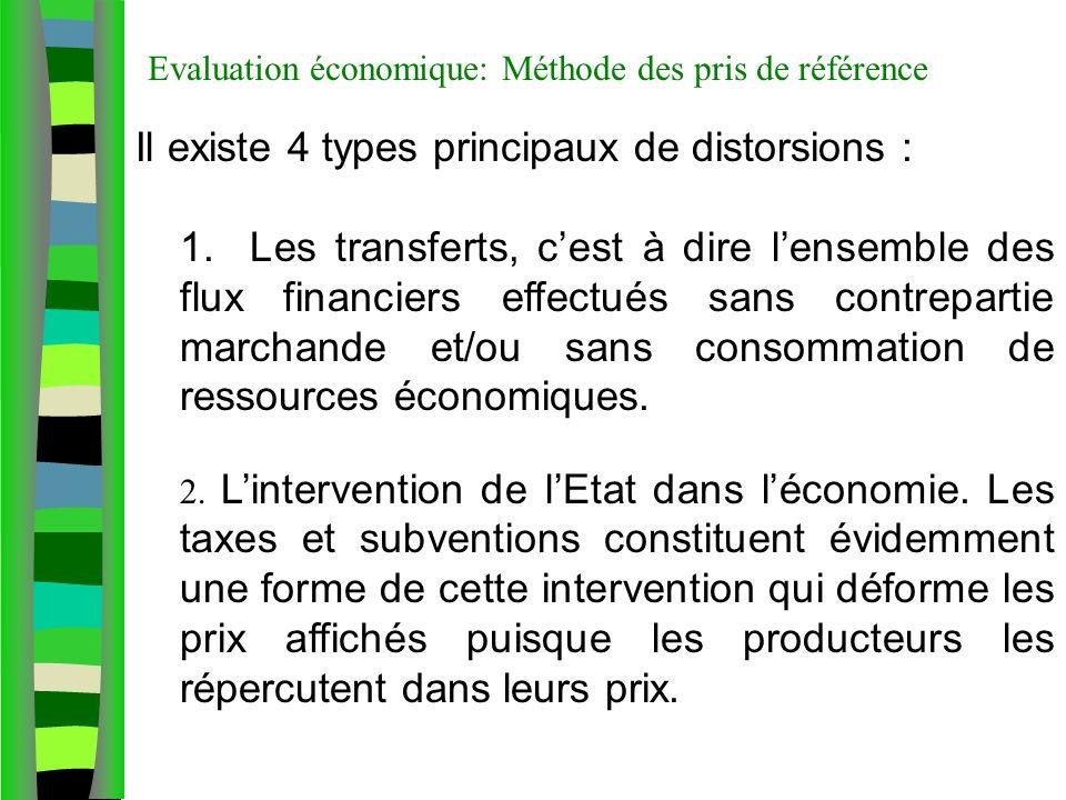 Evaluation économique: Méthode des pris de référence Il existe 4 types principaux de distorsions : 1. Les transferts, cest à dire lensemble des flux f