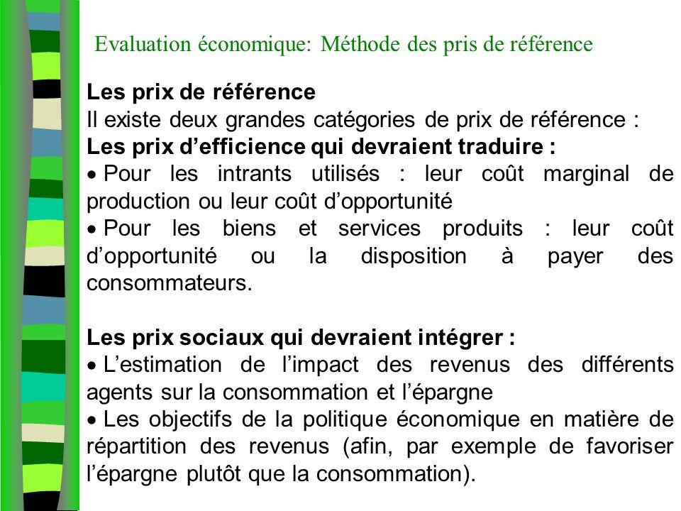 Evaluation économique: Méthode des pris de référence Les prix de référence Il existe deux grandes catégories de prix de référence : Les prix defficien