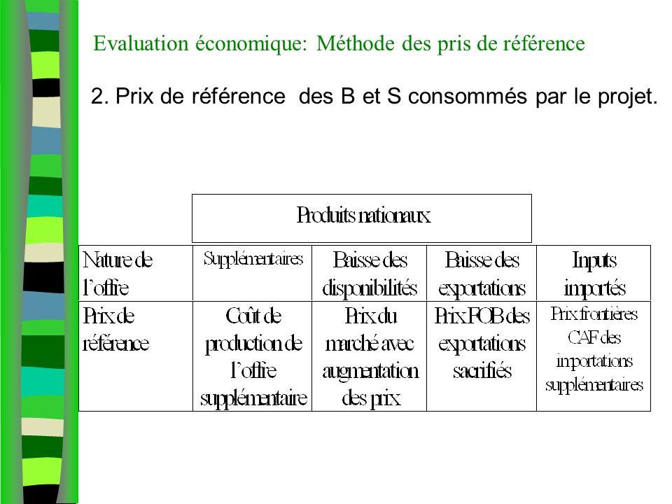 Evaluation économique: Méthode des pris de référence 2. Prix de référence des B et S consommés par le projet.