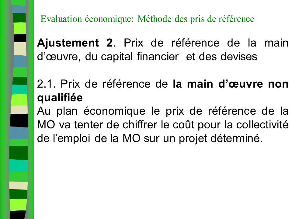 Evaluation économique: Méthode des pris de référence Ajustement 2. Prix de référence de la main dœuvre, du capital financier et des devises 2.1. Prix