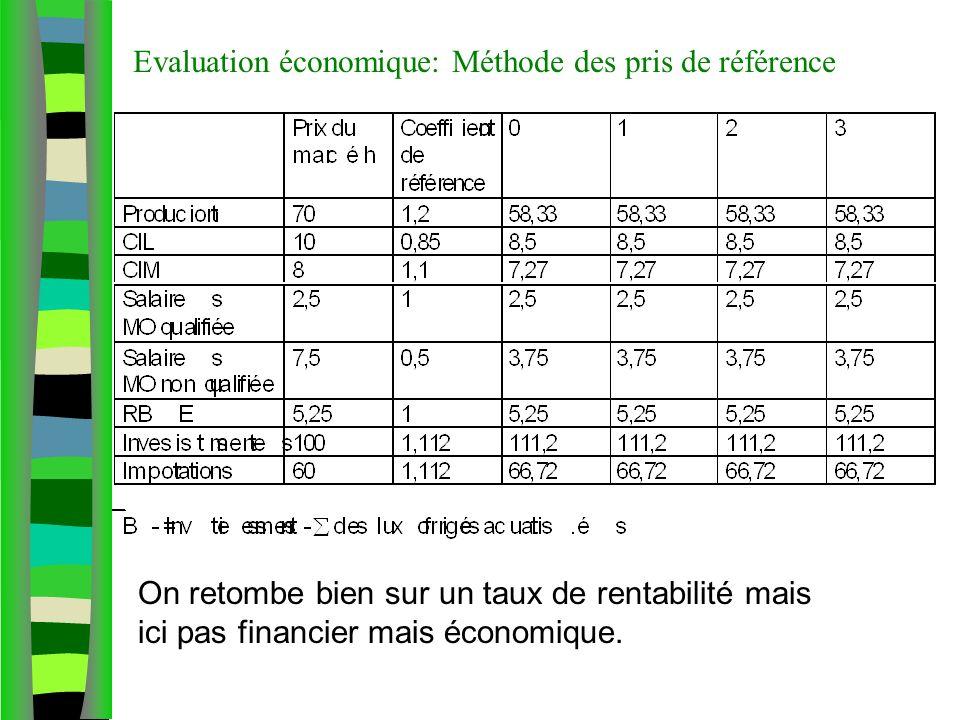 Evaluation économique: Méthode des pris de référence On retombe bien sur un taux de rentabilité mais ici pas financier mais économique.