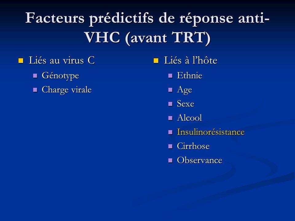 Facteurs prédictifs de réponse anti- VHC (avant TRT) Liés au virus C Liés au virus C Génotype Génotype Charge virale Charge virale Liés à lhôte Ethnie