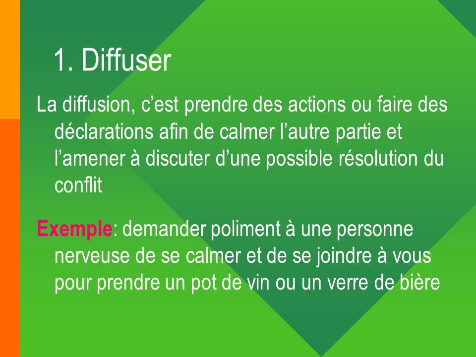 1. Diffuser La diffusion, cest prendre des actions ou faire des déclarations afin de calmer lautre partie et lamener à discuter dune possible résoluti