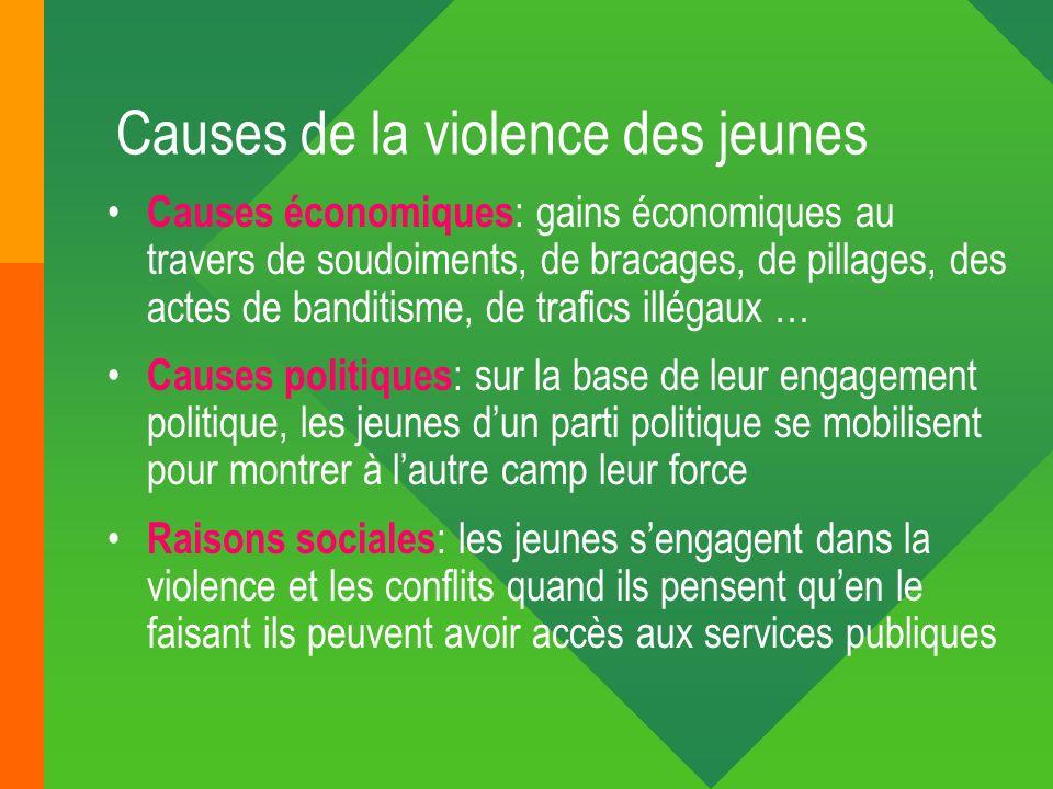 Causes de la violence des jeunes Causes économiques : gains économiques au travers de soudoiments, de bracages, de pillages, des actes de banditisme,