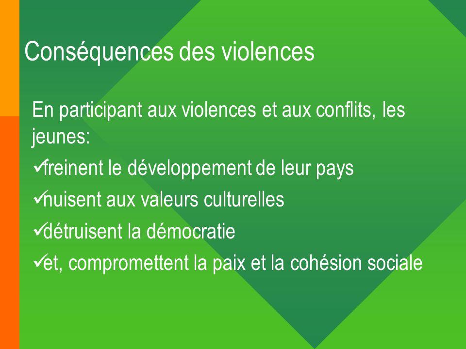 Conséquences des violences En participant aux violences et aux conflits, les jeunes: freinent le développement de leur pays nuisent aux valeurs cultur