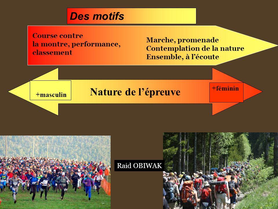 Nature de lépreuve +masculin +féminin Des motifs Raid OBIWAK Marche, promenade Contemplation de la nature Ensemble, à lécoute Course contre la montre,