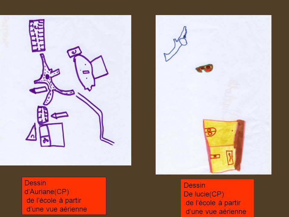 Dessin dAuriane(CP) de lécole à partir dune vue aérienne Dessin De lucie(CP) de lécole à partir dune vue aérienne