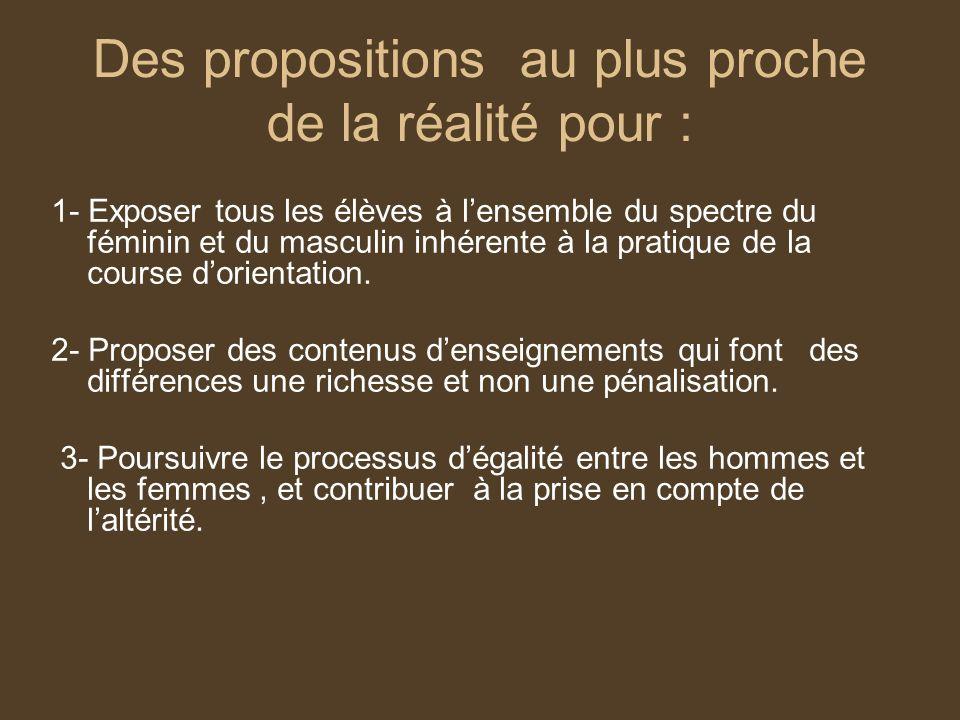 Des propositions au plus proche de la réalité pour : 1- Exposer tous les élèves à lensemble du spectre du féminin et du masculin inhérente à la pratiq