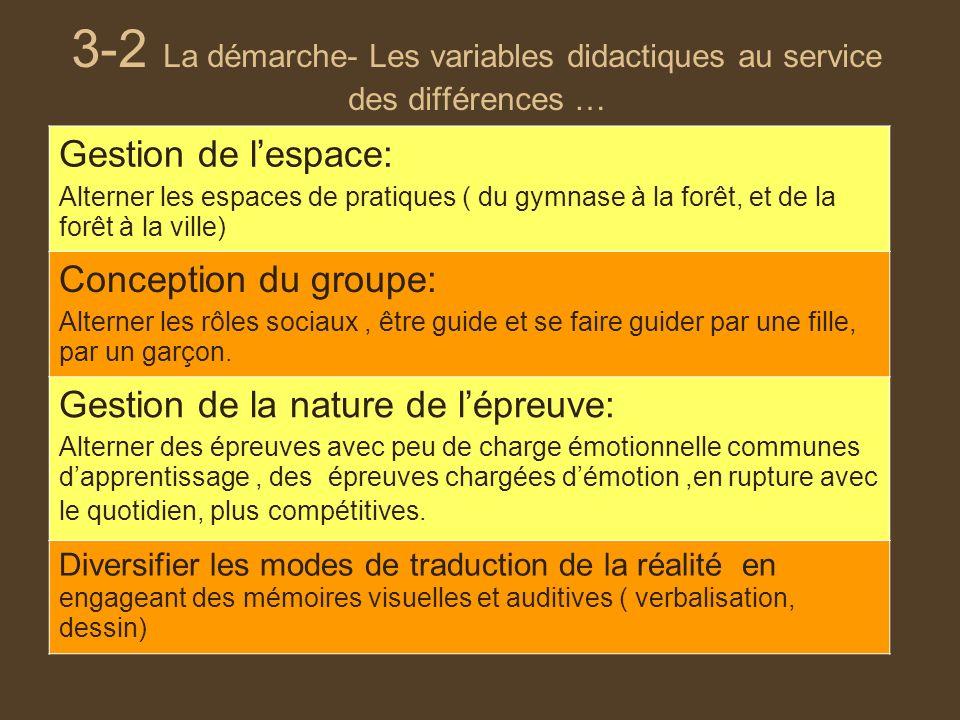 3-2 La démarche- Les variables didactiques au service des différences … Gestion de lespace: Alterner les espaces de pratiques ( du gymnase à la forêt,