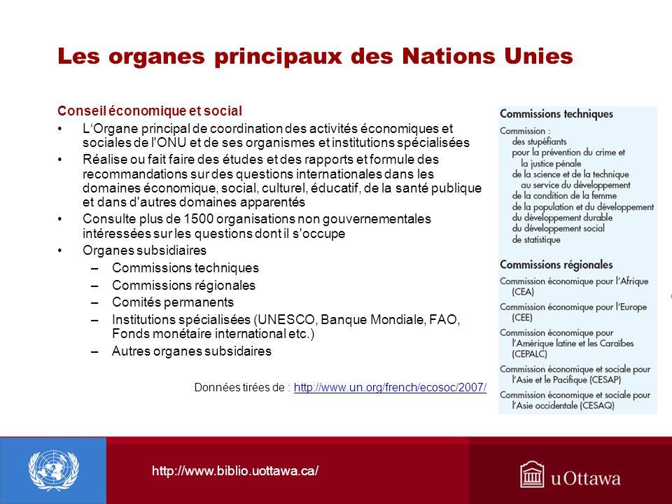 http://www.biblio.uottawa.ca/ Les organes principaux des Nations Unies Conseil économique et social LOrgane principal de coordination des activités éc
