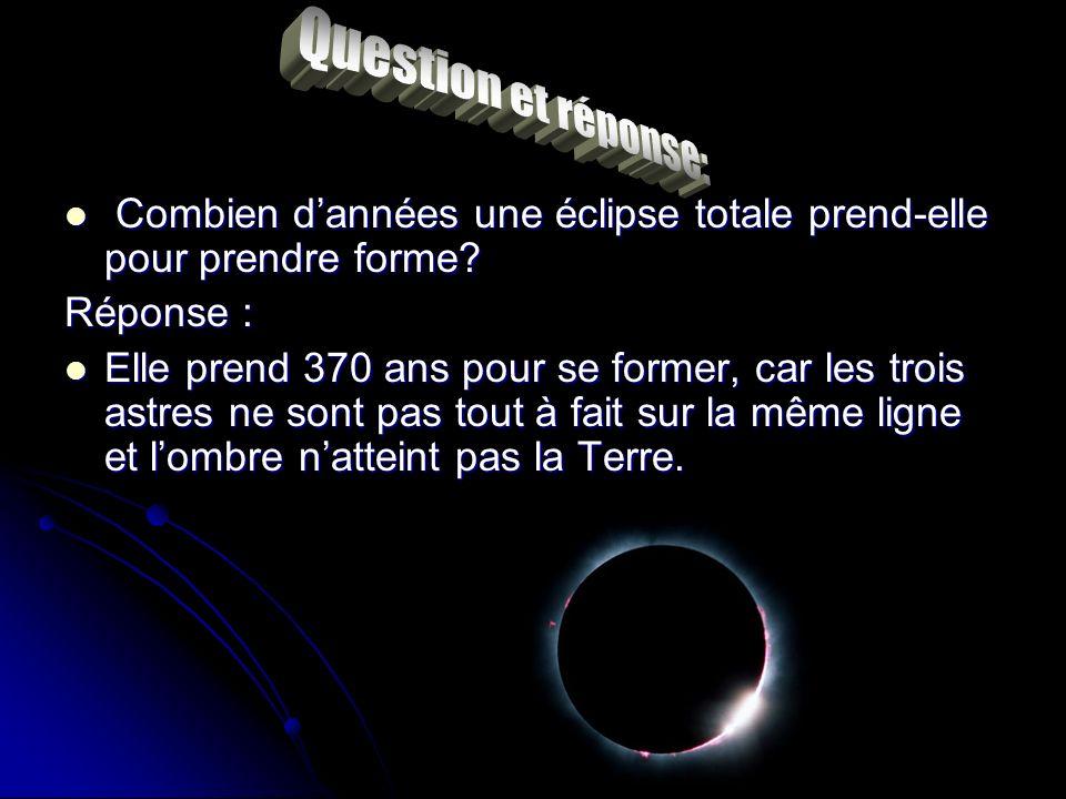 Voici la définition d'une planète selon l'Union astronomique internationale : - 1 Elle doit être en orbite autour du Soleil; - 2 Elle a éliminé tout c