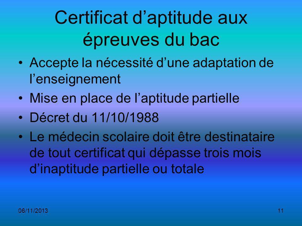 Certificat daptitude aux épreuves du bac Accepte la nécessité dune adaptation de lenseignement Mise en place de laptitude partielle Décret du 11/10/1988 Le médecin scolaire doit être destinataire de tout certificat qui dépasse trois mois dinaptitude partielle ou totale 06/11/201311